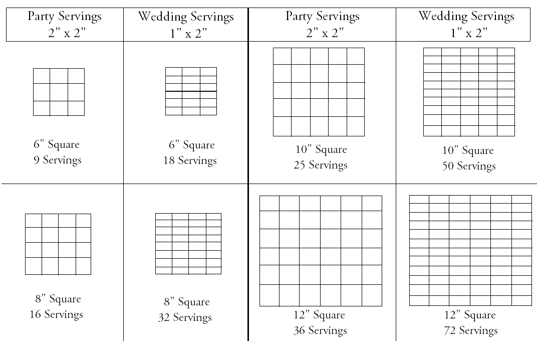 Square Cake Cutting And Servings Chart How To Cake That